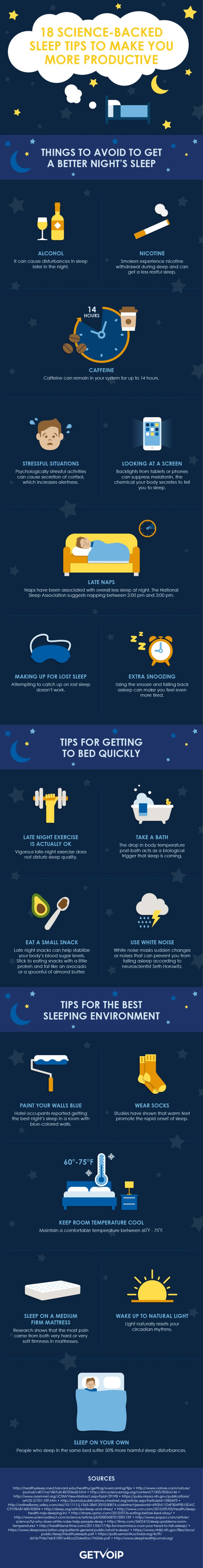 1489766918_18--science-backed-sleep-tips-make-you-more-productive-infographic